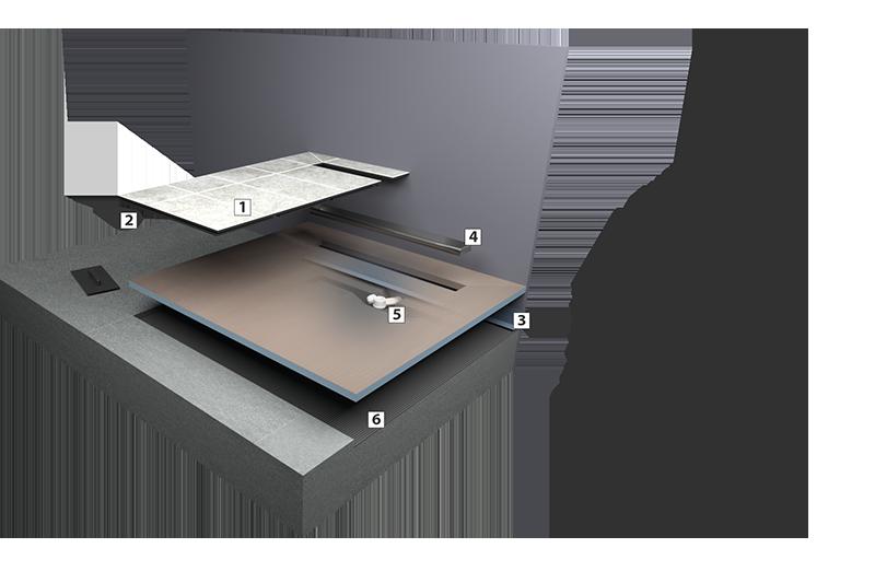 montageanleitung-fur-duschelemente-auf-betonboden