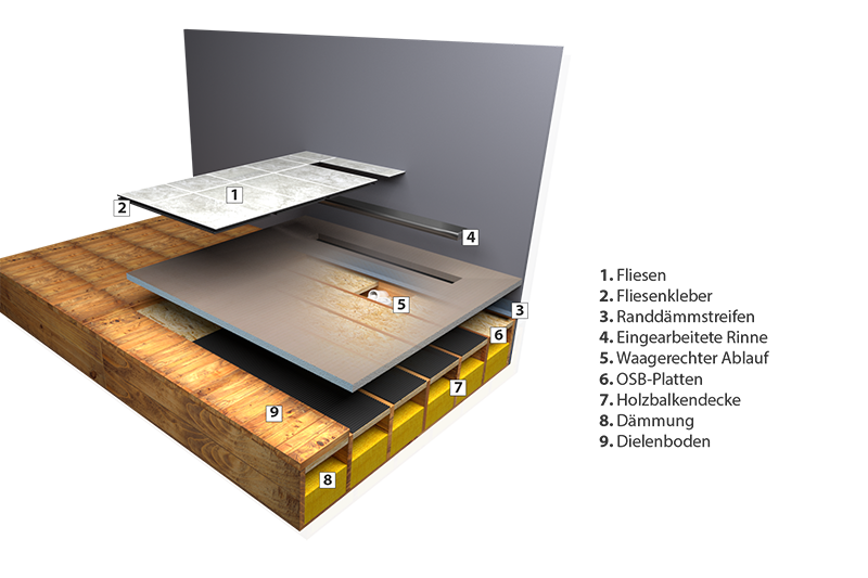 montageanleitung-fur-duschelemente-auf-holzboden